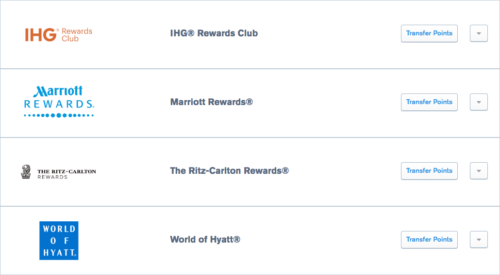 Ultimate Rewards Hotel Transfer Partners