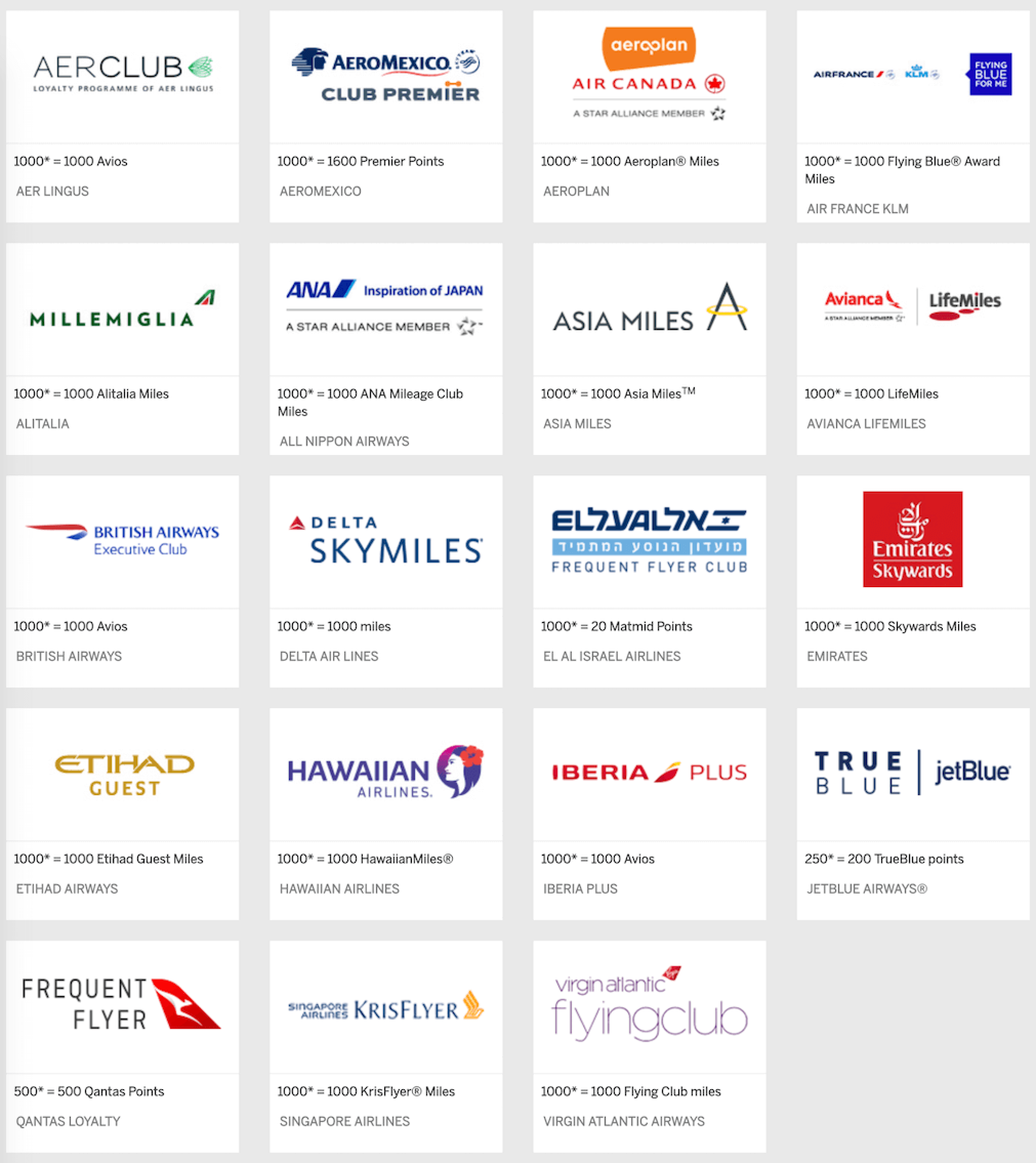 American Express Membership Rewards Airline Transfer Partners