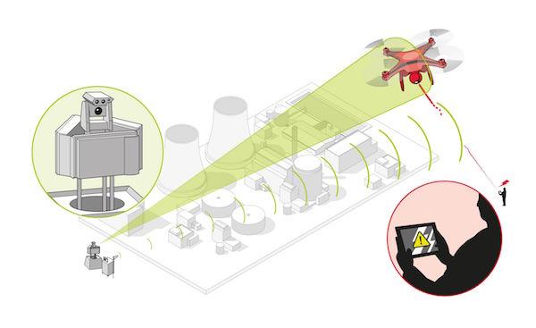 Counter-UAV System