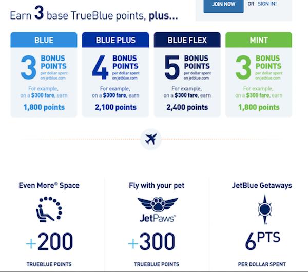 Jetblue TrueBlue Earning