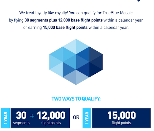 JetBlue TrueBlue Mosaic