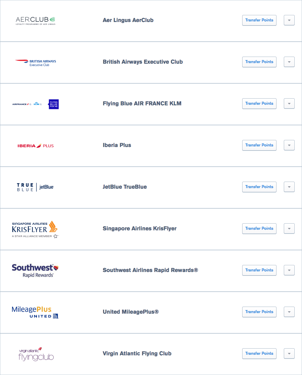 Chase Ultimate Rewards airline transfer partners