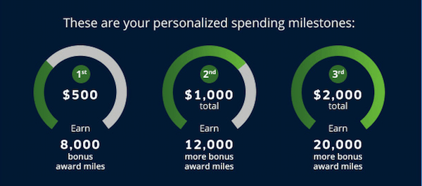 United MileagePlus Targeted Offers