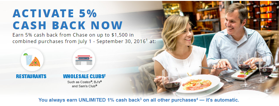 Activate Chase Freedom 5% Cash Back