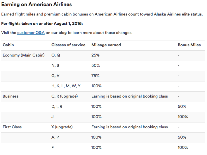 Alaska Airlines Milage Plan earning rates for American Airlines operated flights taken on or after August 1, 2016