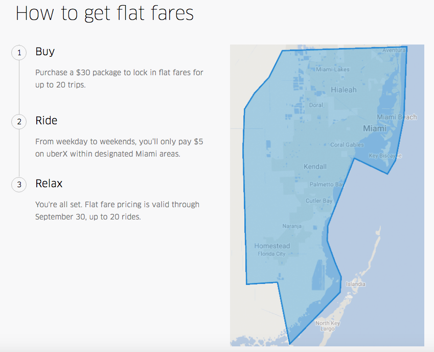 How to get flat fares