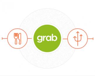 Grab Mobile App