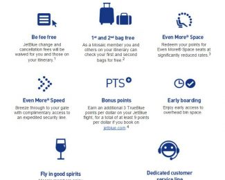 JetBlue Mosaic Benefits