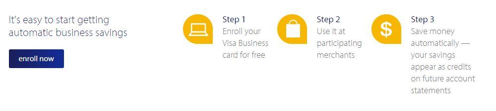 Visa SavingsEdge Steps