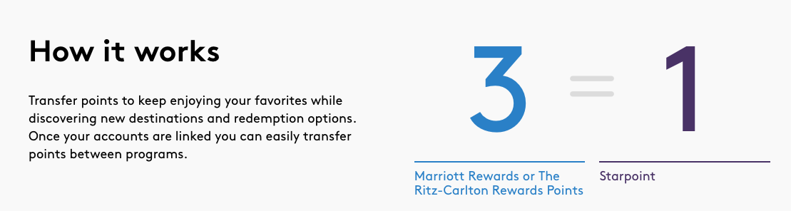 Image Result For Transfer Spg Points To Marriott