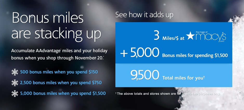 Bonus AAdvantage Miles Holiday Shopping