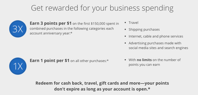 Ink Preferred Bonus Categories