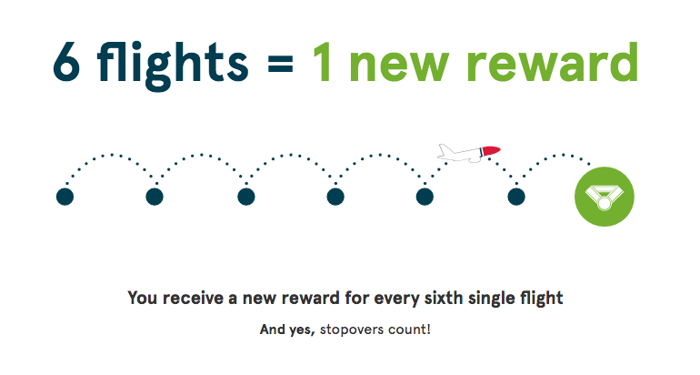 Norwegian Rewards Benefits