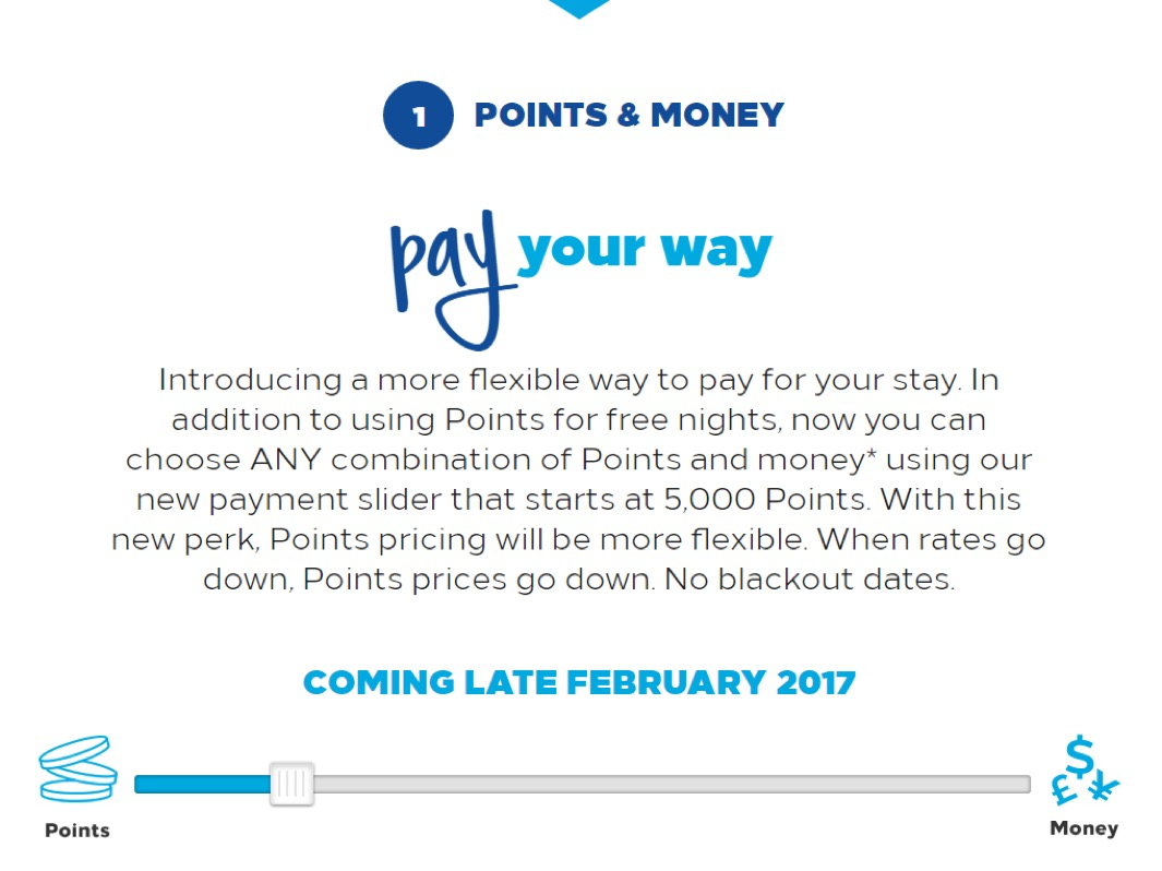 HIlton Honors Points & Money