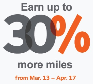 Aeroplan 30 Percent Transfer Bonus From Hotels - Summary