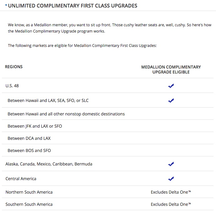 Delta Complimentary Upgrade Chart