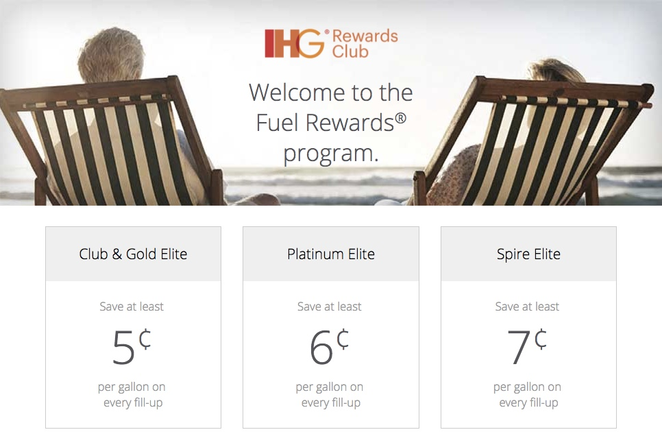 IHG Fuel Rewards Earning
