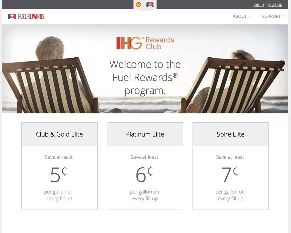 Save with IHG and Fuel Rewards - AwardWallet Blog
