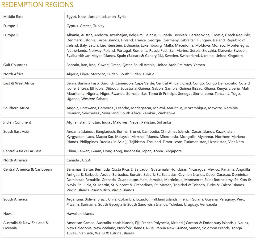 EgyptAir Redemption Regions
