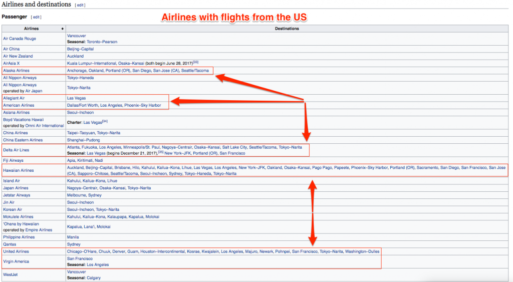Airlines-Flying-To-Hawaii-Wikipedia