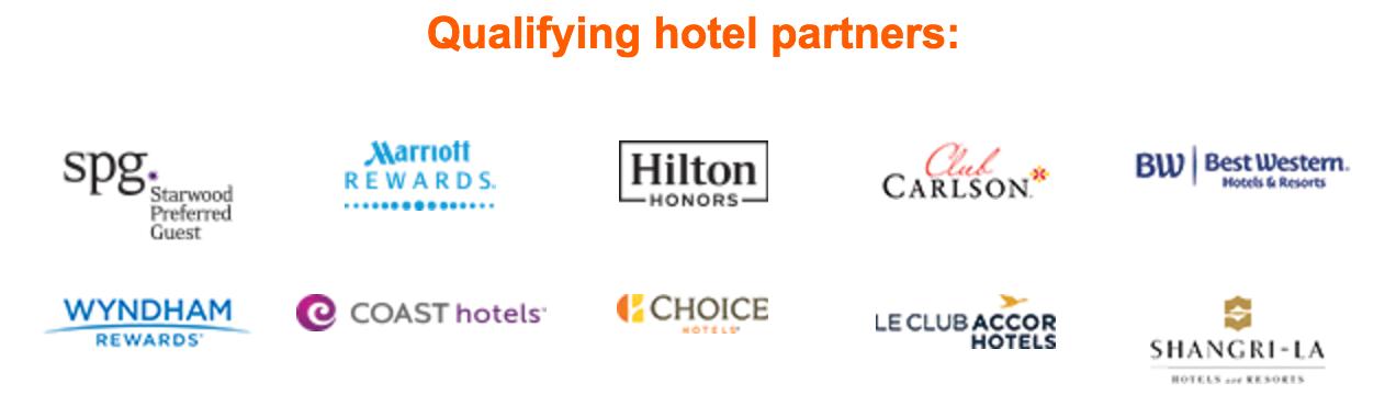 Aeroplan 35 Percent Bonus Hotel Transfer Partners