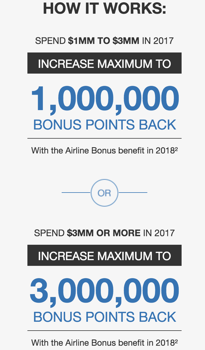 Amex Increased 35 Rebate Highlights