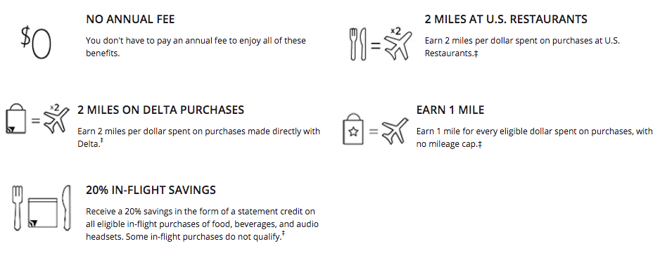 Blue Delta SkyMiles Credit Card Benefits