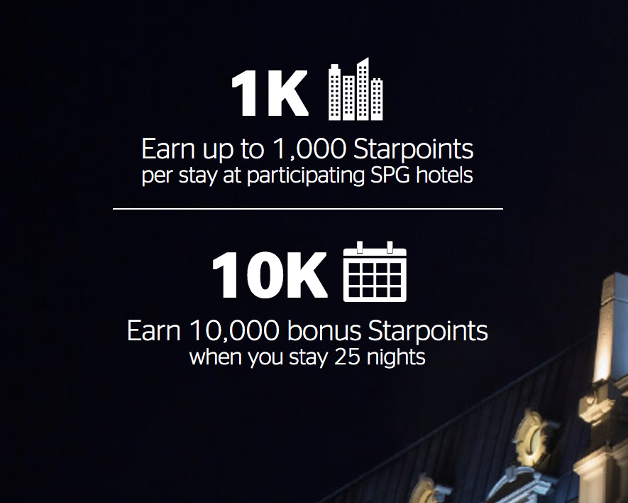 SPG Explore More 2017 Promotion