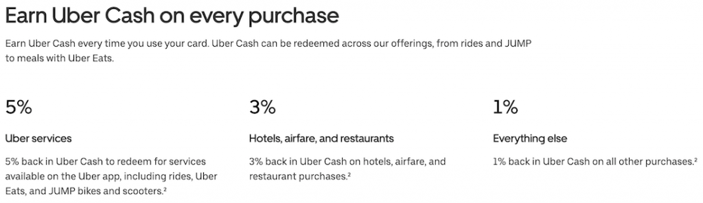 Uber Visa Card Earning Rates