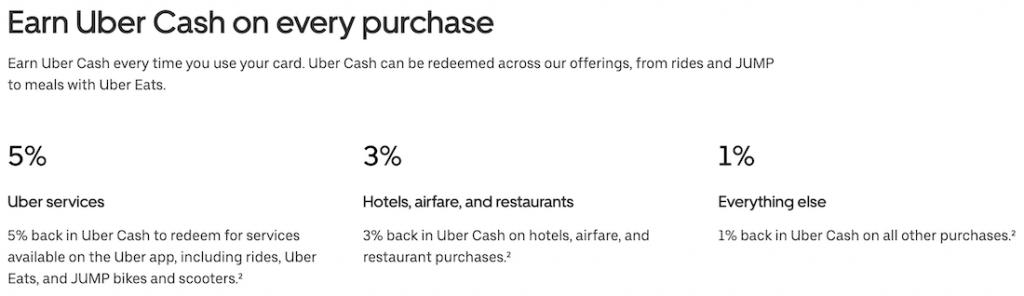 Uber Visa Card Earning Rates