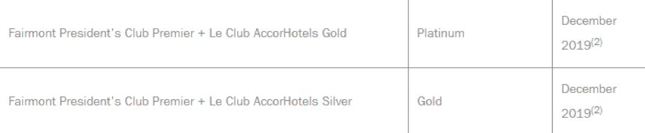 Accor and Fairmont Status Merging Snip