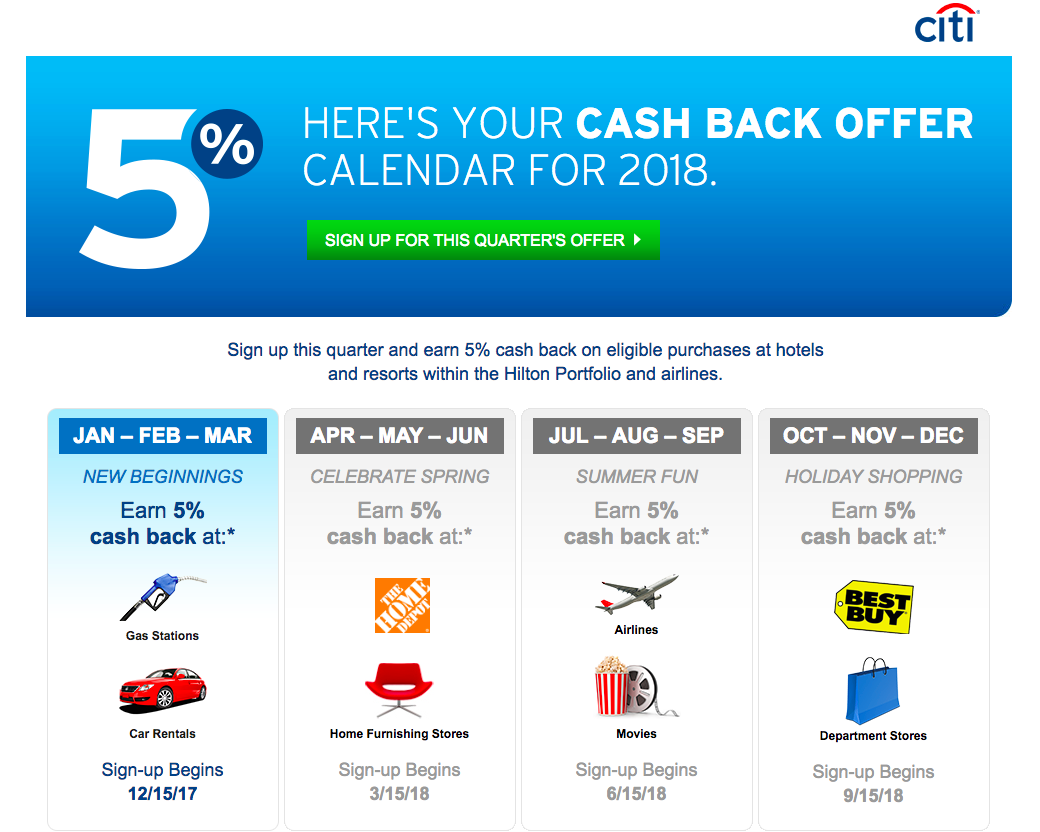 Citi Dividend Credit Card 5% Cashback Calendar: For Citi Dividend credit cardholders, we've compiled a post where you can keep up with the 5% cashback categories each quarter. Be sure to log into your Citi account to activate your each quarter's 5% cashback categories! Unfortunately this card is discontinued, but current cardholders can still reap the benefits of this card's cashback 5/5.