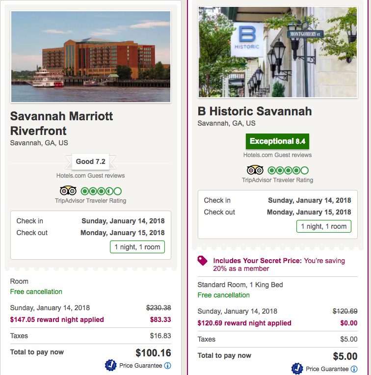 Hotels.com Free Night Redemption Comparison