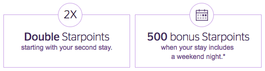 SPG Great Weeks Grand Weekends Q1 2018 Promotion - Earning