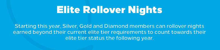 Hilton Honors Elite Rollover Nights