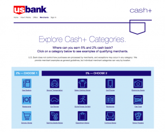 US Bank Cash Plus Categories