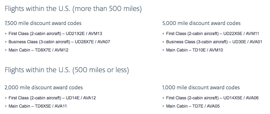 AA Reduced Mileage Awards February to May 2018 Prices