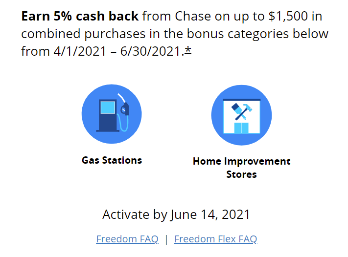 Chase Freedom Q2 2021 Categories