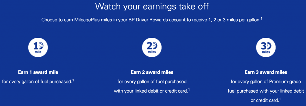 Earn United Miles with BP