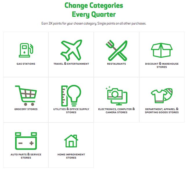 Huntington-5-percent-categories