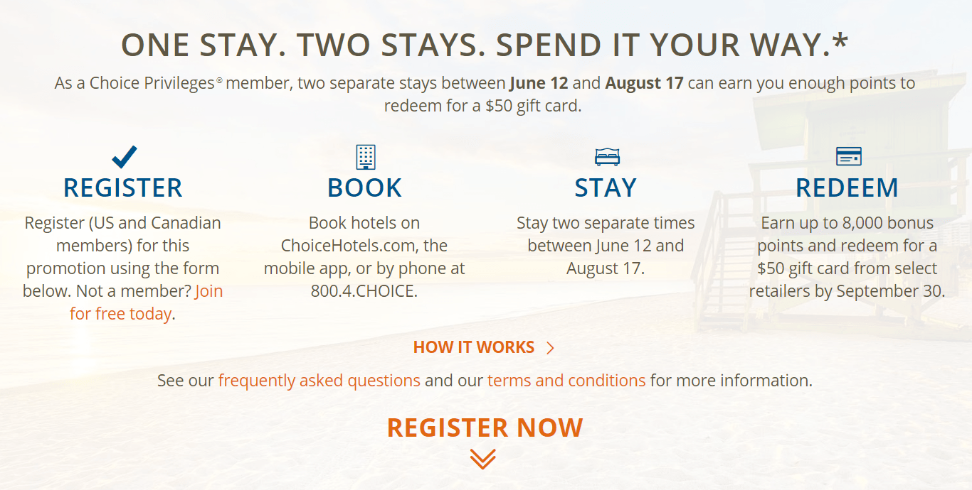 Choice Hotels Gift Card Promotion