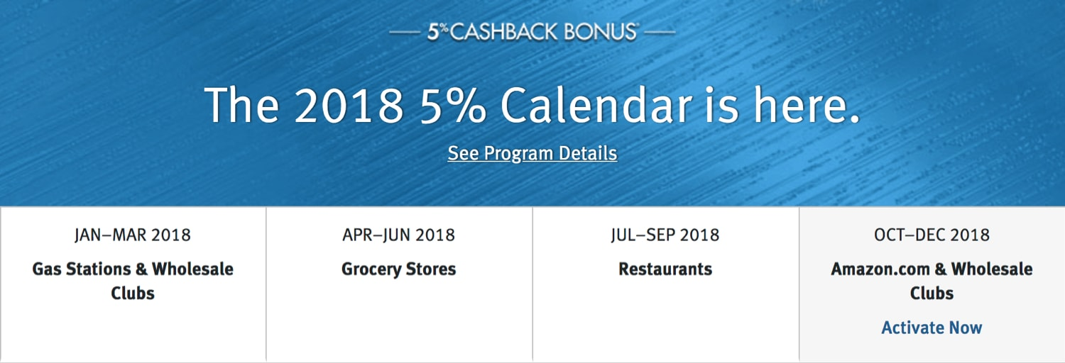 Discover 14% Categories Calendar for 14 - AwardWallet Blog
