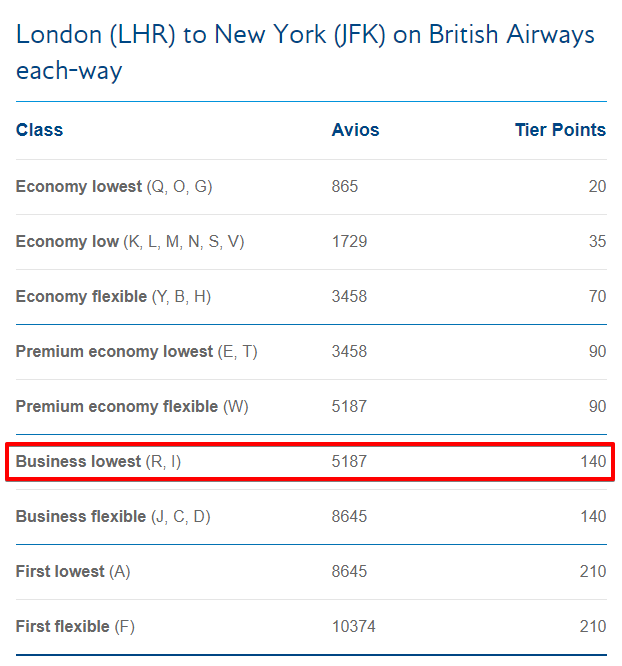 British Airways LHR-JFK Avios