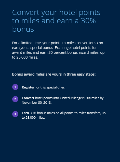 United 30% bonus on Hotel Transfers 1