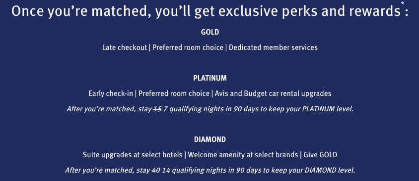 Wyndham Elite Status Benefits Summary
