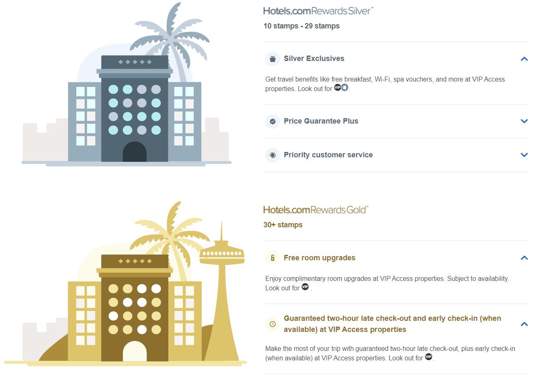 Hotels.com elite benefits