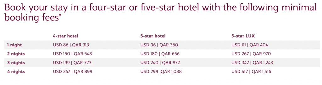 Qatar-Stopover-Package-Prices