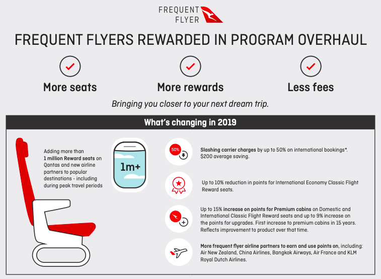 Qantas To Make Major Program Changes In September 2019 Awardwallet Blog