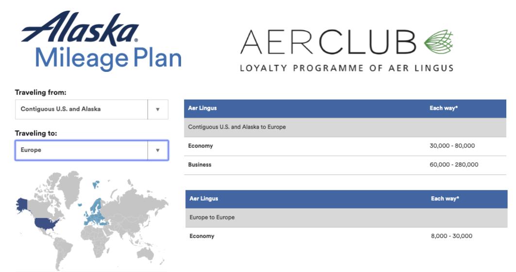 Redeem Your Alaska Miles on Aer Lingus Flights ...