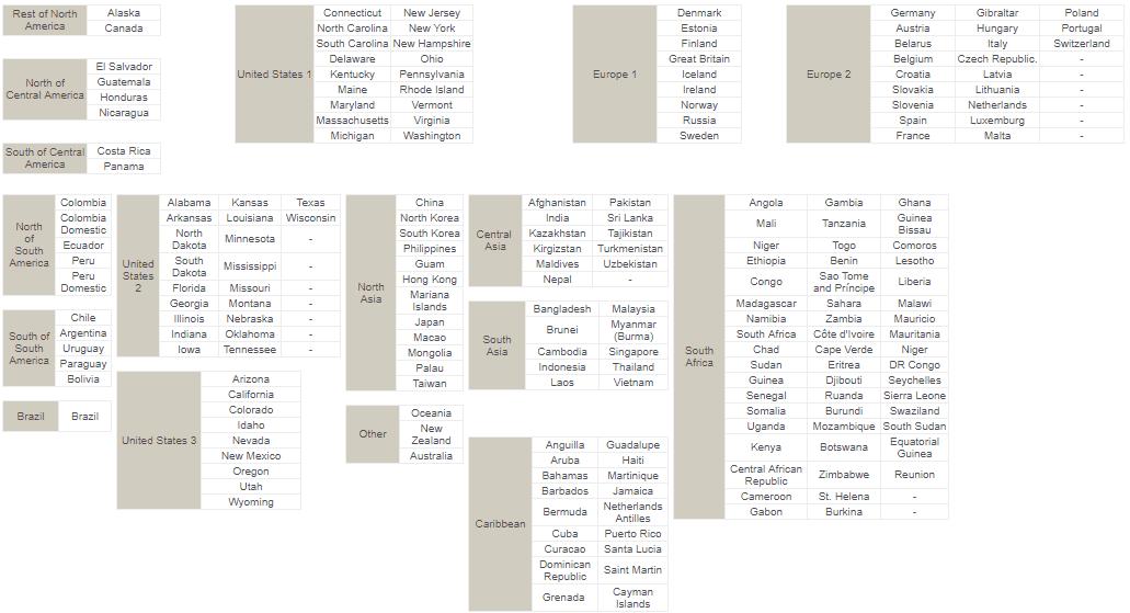 Avianca Lifemiles Region Definitions